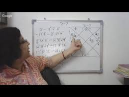 Calculation Of Saptamsa Chart In Vedic Jyotish