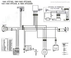 4 wheeler wiring diagram wiring diagrams 110cc wiring harness diagram auto schematic