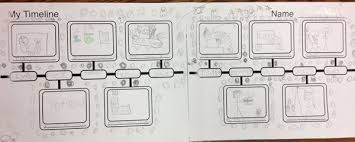 additionally Bridges  Timeline  for Kindergarten and First Grade Social Studies as well Best 25  Kindergarten social studies ideas on Pinterest moreover  moreover Best 25  First grade lessons ideas on Pinterest   First grade likewise  furthermore What is a Timeline    Worksheet   Education together with  likewise Lesson Plans for First Grade Social Studies   Education as well What is a Timeline    Worksheet   Education likewise Ruby Bridges 1st Grade by Teaching Second Grade   TpT. on new first grade timeline worksheet firstgrade