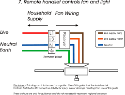 ceiling fan switch wiring diagrams wiring diagrams and schematics ceiling fan schematic wiring