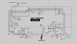 coleman camper wiring diagram schematics wiring diagram pop up camper diagram schema wiring diagrams coleman camper service manual 1996 coleman pop up wiring