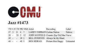 Corban Nation At 37 Enjoys A 7th Week On The Cmj Top 40
