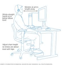office chair guide. Chair Office Guide