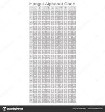 Hangul Alphabet Chart Set Monochrome Icons Hangul Korean Alphabet Chart Your