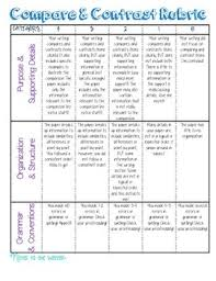 Compare Contrast Essay Rubric Compare And Contrast Rubric Worksheets Teachers Pay Teachers