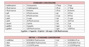 Metric To Standard Liquid Conversion Chart 30 Liquid Measurement Conversion Chart Tate Publishing News