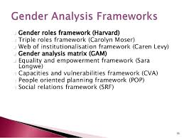 gender analysis gender