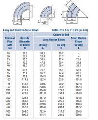 Astm A234 Wpb 8 Inch Sch160 High Pressure Y Pipe Fitting Tee Buy High Pressure Y Pipe Fitting Tee Sch160 High Pressure Y Pipe Fitting Tee True Y