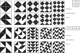Definition Of Pattern In Art Inspiration 48D Pattern Perception And Production Philosophical Transactions