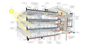 sustainable office building. Project Overview Sustainable Office Building