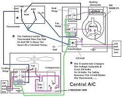 york package units wiring diagrams wiring diagram g9 york package units wiring diagrams wiring library diagram a4 york zf240 wiring schematic york condensing unit