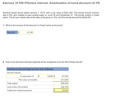 Amortization Bonds Solved Exercise 14 13b Effective Interest Amortization O