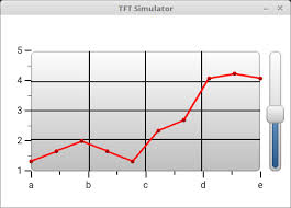 Tft Algorithm Chart V6 0 Chart Tick Marks Are Not Exactly Aligned Issue 1125