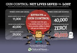 anti gun control essays dissertation sur les vampires calmet anti gun control essays