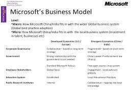Microsoft Corporate Strategy International Business Microsoft