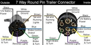 seven pin trailer plug wiring diagram wiring diagram these are the colors monly on a tailer could be diffe than tow car 7 pin trailer plug wiring diagram