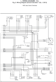1995 jeep grand cherokee l in 95 wiring diagram wordoflife me 1999 jeep grand cherokee wiring diagram 1999 Jeep Grand Cherokee Wiring Diagram 1995 jeep grand cherokee l in 95 wiring diagram