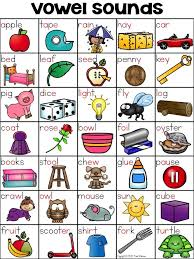 Alphabet And Phonics Desk Charts Phonics Chart Phonics