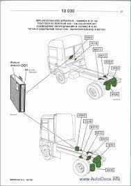renault truck kerax wiring diagram 28 images global epc renault midlum workshop manual at Renault Midlum Wiring Diagram