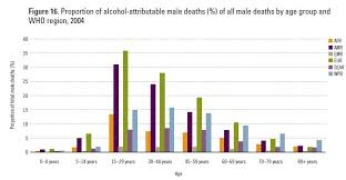 Global Alcohol Consumption Sociological Images