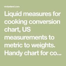 Liquid Dry Measurement Conversion Chart Kitchen