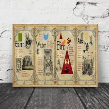 Us 7 8 The Elements Of Astrology Chart Fire Earth Air Water Art Canvas Fabric Poster Prints Home Wall Decor Painting In Painting Calligraphy From