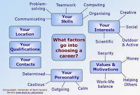 Career Quotes Of Inspiration For Success In Life Fullfill