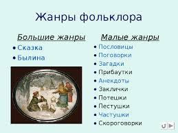 Презентация фольклор класс Жанры фольклора