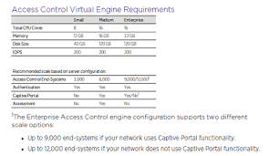 Extreme Control Small Medium Upgrade Extreme Networks