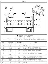 2002 gmc radio wiring diagram tropicalspa co 2002 gmc sierra 2500hd stereo wiring diagram radio diagrams