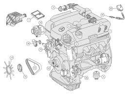 1999 mercedes benz ml320 engine diagram wiring diagram sample ml320 engine diagram wiring diagram fascinating 1999 mercedes benz ml320 engine diagram