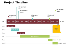 Example Of A Project Timeline Project Timeline Ppt Powerpoint Presentation Gallery Layout