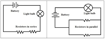 one path lesson teachengineering org on the left is a simple circuit diagram consisting of