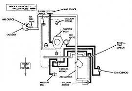 jeep yj engine wiring diagram jeep wiring diagrams