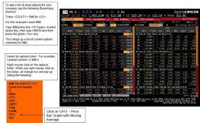 Bloomberg Equity Option Monitor Omon Fe429 Futures