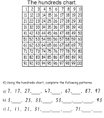 MathsPOWER - Sample Year 1 Worksheet
