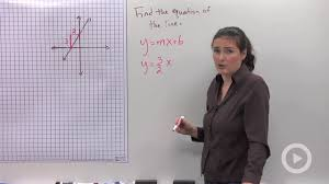 finding the equation of a graphed line