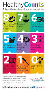 Health Tips Chart Making Healthy Counts