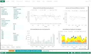 Financial Analysis Template Excel Financial Analysis