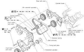 2007 hemi engine diagram wiring library dodge ram 5 7 serpentine belt diagram data wiring diagrams u2022 rh mikeadkinsguitar com 2007 dodge