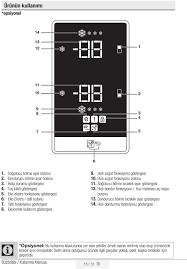 Buzdolabı Kullanma Kılavuzu B9472NMN B 9372 NEX - PDF Free Download