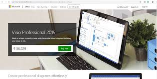 Popupar Blog On Ms Visio From Noida It Business Analyst