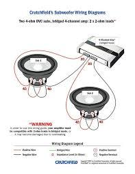 2 ohm dvc wiring data wiring diagrams \u2022 dvc sub wiring diagram ohm dual voice coil wiring diagram exquisite stain dvc low imp 620 rh aspenthemeworks com 2 ohm dvc sub wiring 2 2 ohm dvc wiring