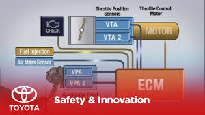 Electronic Throttle Control | Toyota - YouTube