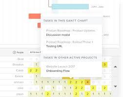 Google Sheets Gantt Chart Template Download Now Teamgantt