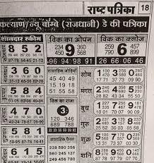 Kalyan Night Matka Jodi Chart Fastest Matka Result Satta