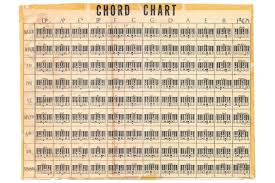 Music Chord Chart Piano Keys Vintage Style Diagram Cool Huge Large Giant Poster Art 54x36