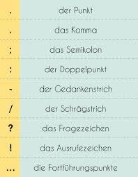 Satzzeichen German Punctuation Marks German Culture