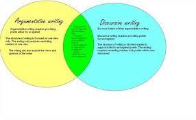 discursive essay topics  yahoo answers the collection of discursive essay topics best suggestions