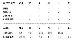 Kombi Gloves Size Chart Gondola Ii Mitt Kombisnow